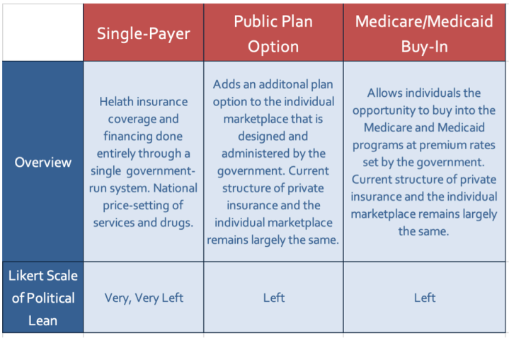 Medicare cheat sheet